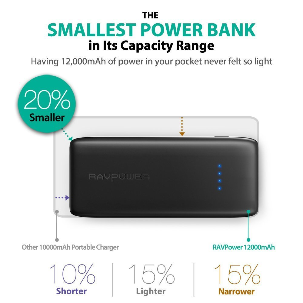 RAVPower 12000mah Power Bank Dual 2.4A Output Phone Battery Pack